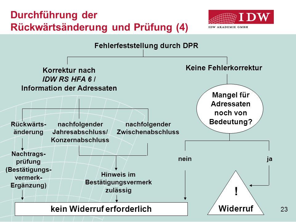 23 Durchführung der Rückwärtsänderung und Prüfung (4) Nachtrags- prüfung (Bestätigungs- vermerk- Ergänzung) ja Fehlerfeststellung durch DPR Korrektur
