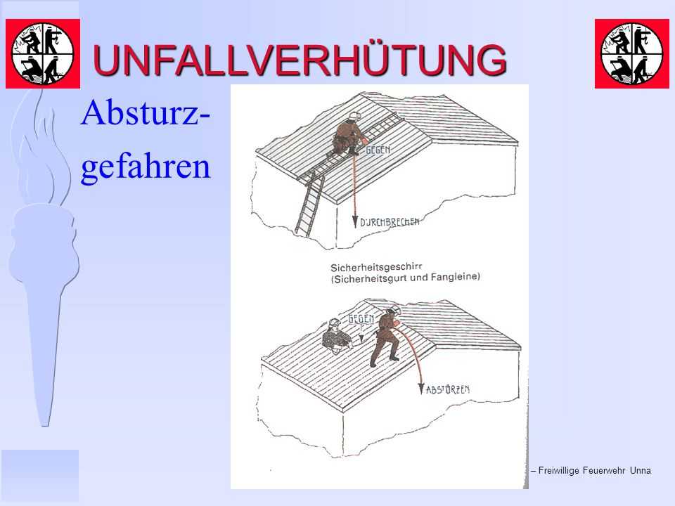 © BI Jörg Tillmann – Freiwillige Feuerwehr Unna UNFALLVERHÜTUNG Absturz- gefahren