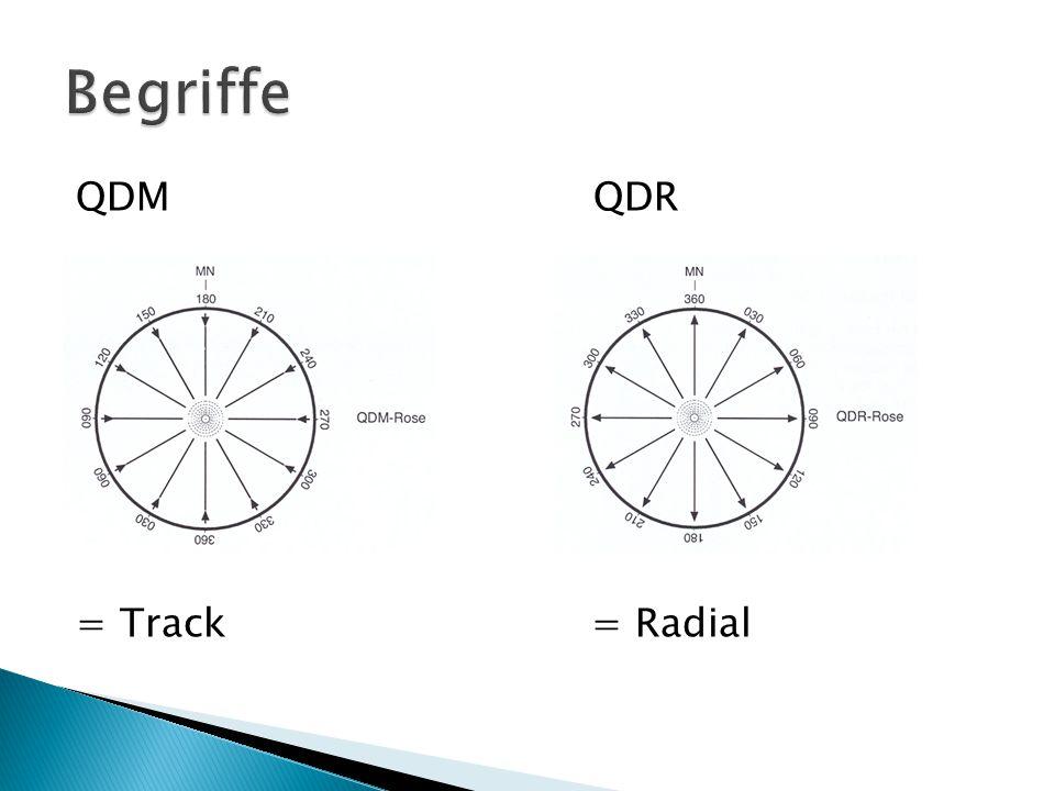 QDM QDR = Track= Radial