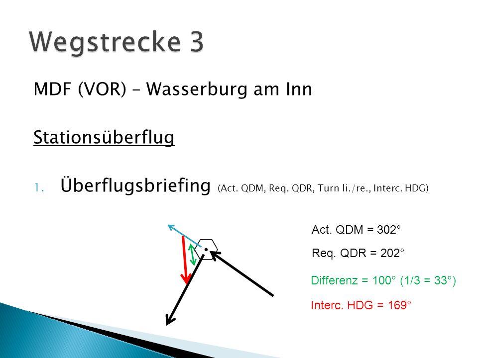 MDF (VOR) – Wasserburg am Inn Stationsüberflug 1.Überflugsbriefing (Act.