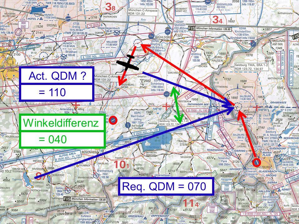 Act. QDM ? Req. QDM = 070 = 110 Winkeldifferenz = 040