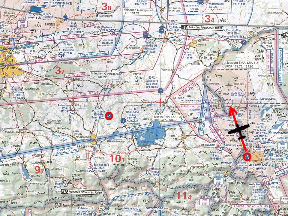 SBG (VOR) – MDF (VOR) Umstellen der VOR In etwa in der Hälfte der Wegstrecke zwischen den beiden VOR wird vom SBG-VOR auf das MDF-VOR umgeschaltet Die Hälfte der Strecke kann mit der DME- Distanz oder der Flugzeit ermittelt werden