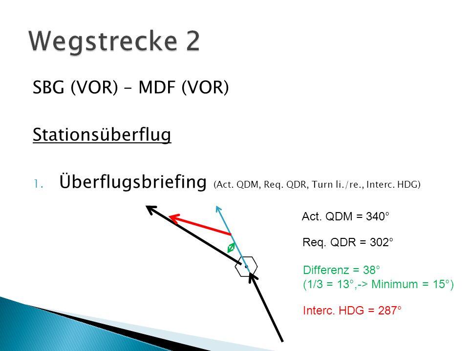 SBG (VOR) – MDF (VOR) Stationsüberflug 1.Überflugsbriefing (Act.