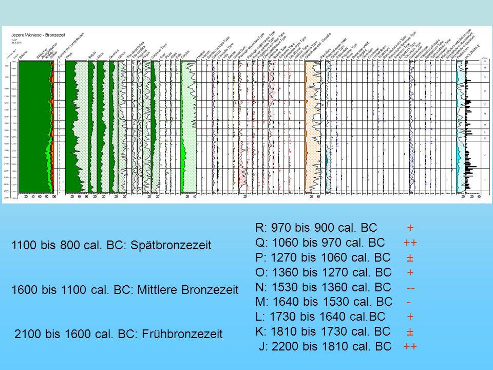 1100 bis 800 cal. BC: Spätbronzezeit 1600 bis 1100 cal.