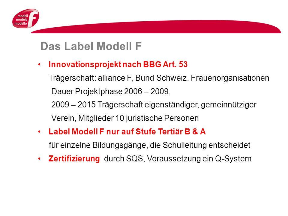 Das Label Modell F Innovationsprojekt nach BBG Art.