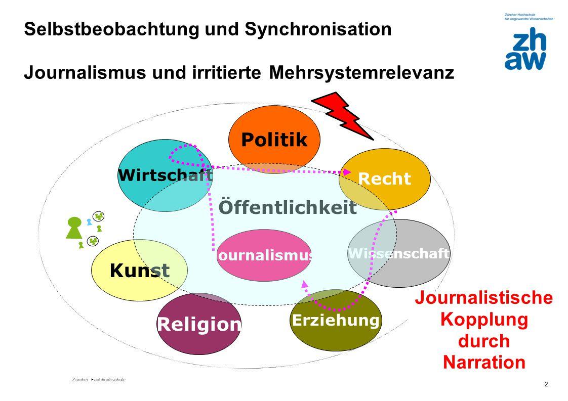 Zürcher Fachhochschule 3