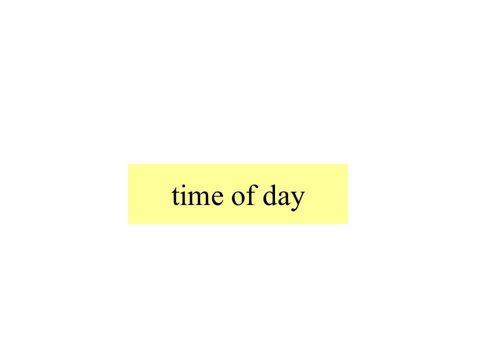 die Tageszeit