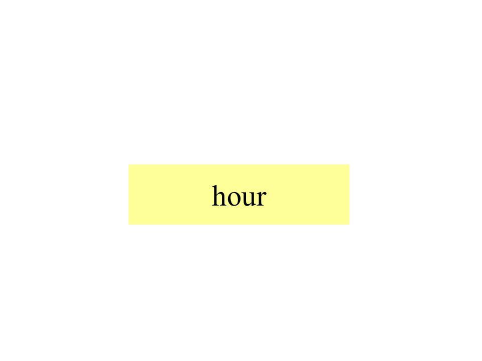 die Stunde