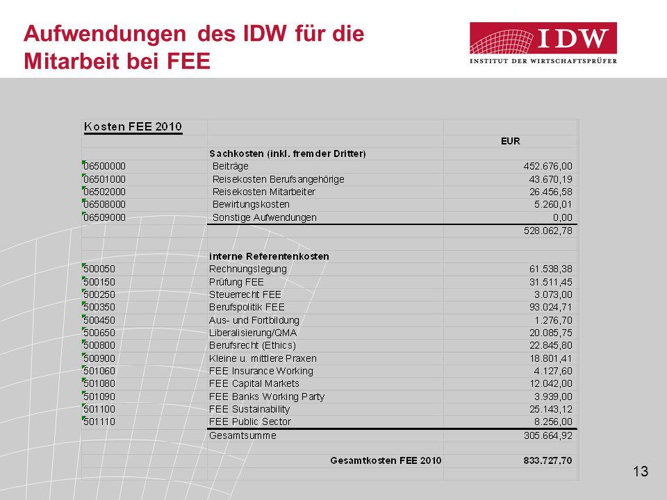 13 Aufwendungen des IDW für die Mitarbeit bei FEE