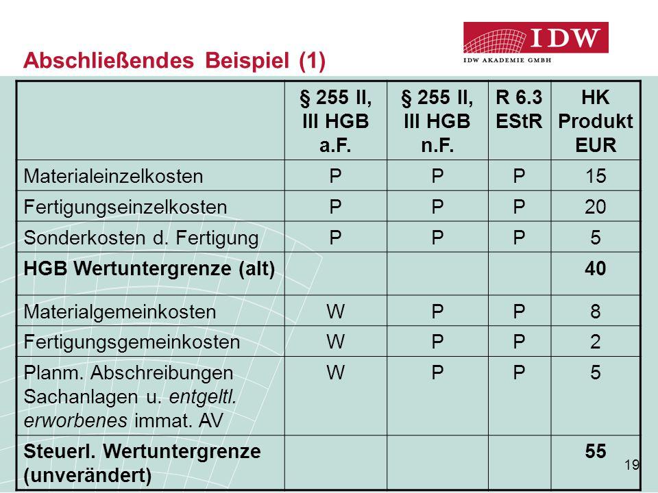 19 Abschließendes Beispiel (1) § 255 II, III HGB a.F. § 255 II, III HGB n.F. R 6.3 EStR HK Produkt EUR MaterialeinzelkostenPPP15 Fertigungseinzelkoste