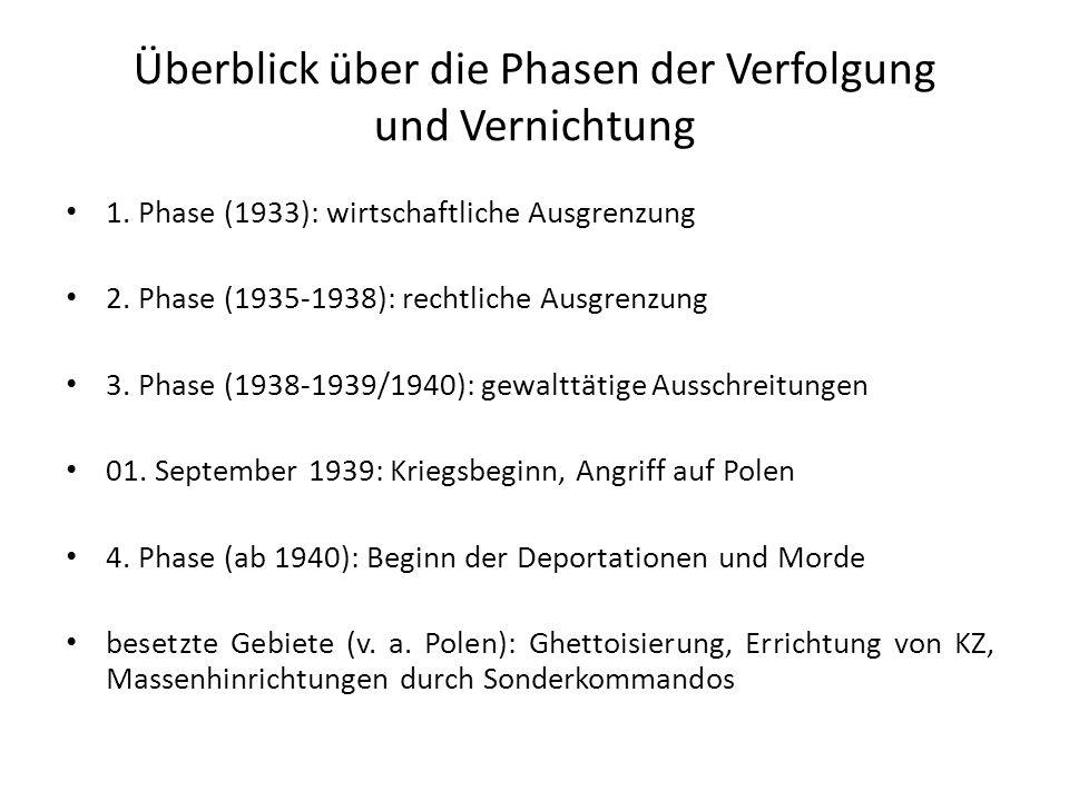Überblick über die Phasen der Verfolgung und Vernichtung 1. Phase (1933): wirtschaftliche Ausgrenzung 2. Phase (1935-1938): rechtliche Ausgrenzung 3.