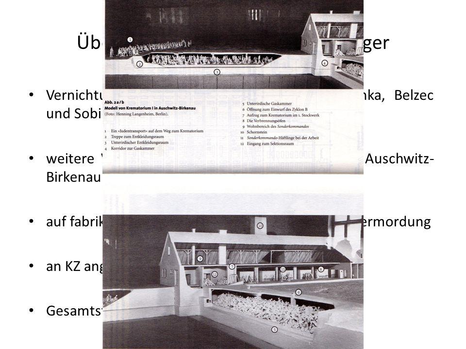 Überblick über die Vernichtungslager Vernichtungslager der Aktion Reinhardt: Treblinka, Belzec und Sobibor weitere Vernichtungslager: Majdanek, Chelmn