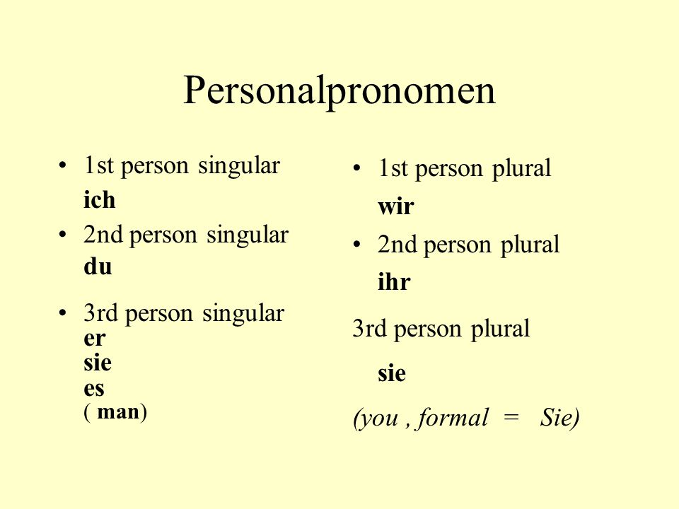Personalpronomen 1st person singular ich 2nd person singular du 3rd person singular er sie es ( man) 1st person plural wir 2nd person plural ihr 3rd p