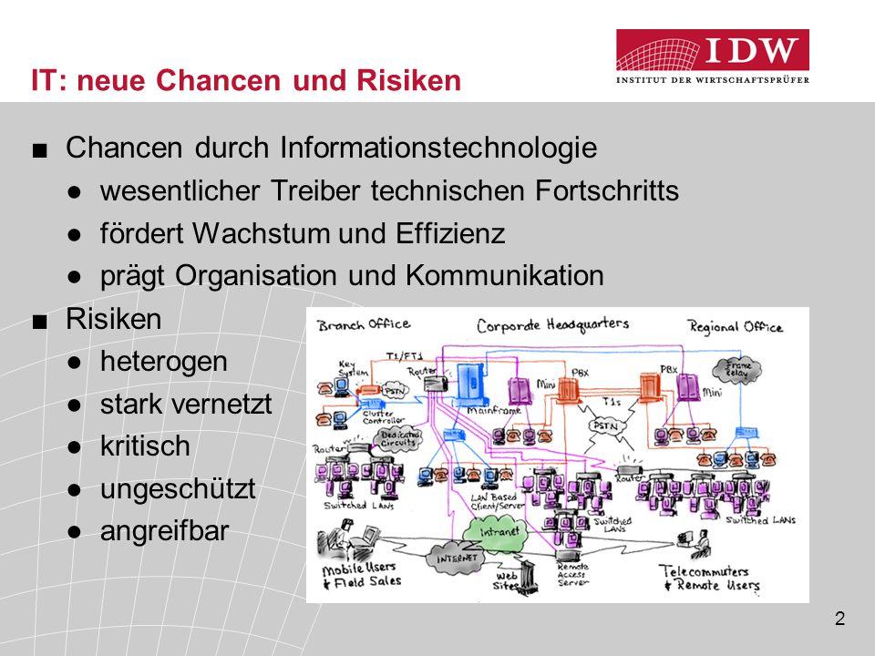 2 IT: neue Chancen und Risiken ■Chancen durch Informationstechnologie ●wesentlicher Treiber technischen Fortschritts ●fördert Wachstum und Effizienz ●