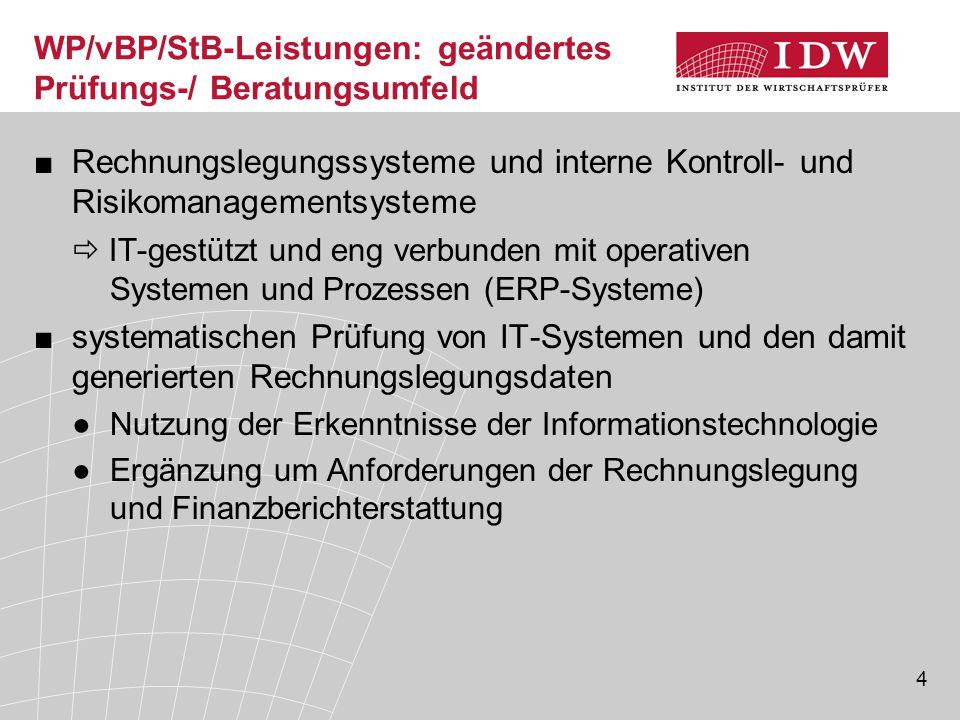 4 WP/vBP/StB-Leistungen: geändertes Prüfungs-/ Beratungsumfeld ■Rechnungslegungssysteme und interne Kontroll- und Risikomanagementsysteme  IT-gestütz