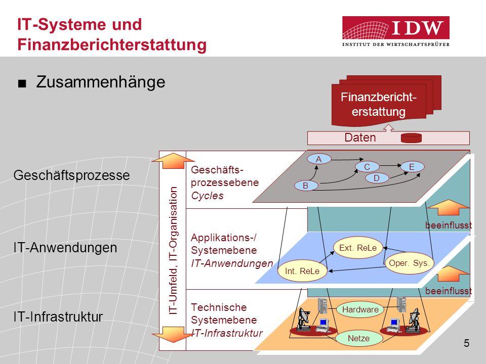 5 Geschäfts- prozessebene Cycles Applikations-/ Systemebene IT-Anwendungen Technische Systemebene IT-Infrastruktur IT-Umfeld, IT-Organisation IT-Syste