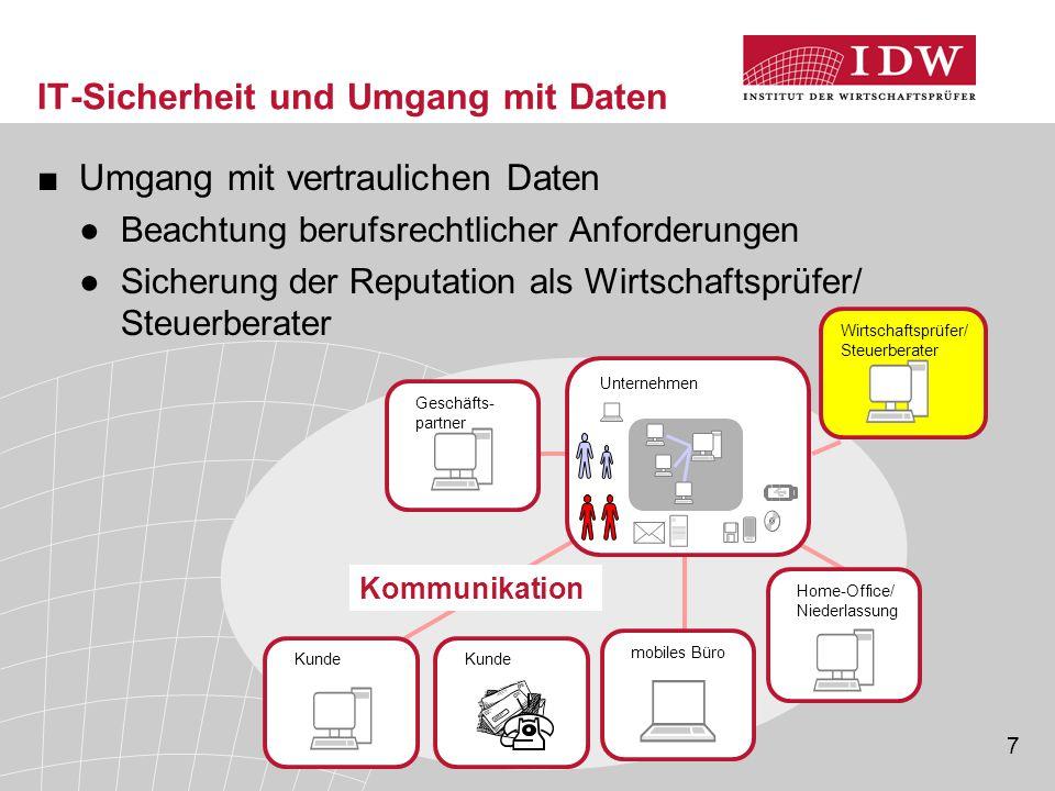 7 IT-Sicherheit und Umgang mit Daten ■Umgang mit vertraulichen Daten ●Beachtung berufsrechtlicher Anforderungen ●Sicherung der Reputation als Wirtscha