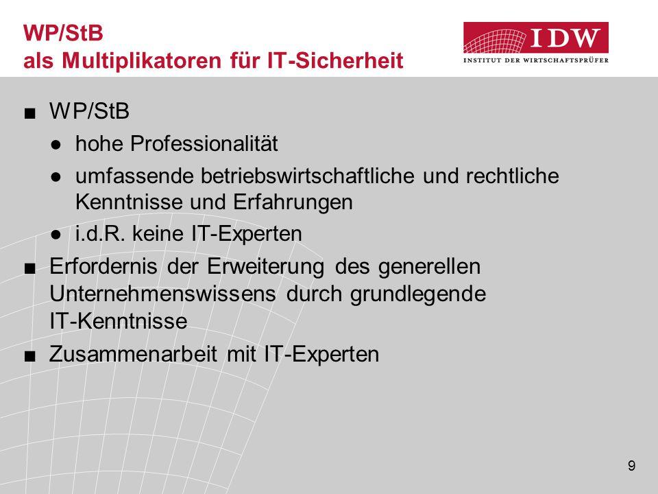 9 WP/StB als Multiplikatoren für IT-Sicherheit ■WP/StB ●hohe Professionalität ●umfassende betriebswirtschaftliche und rechtliche Kenntnisse und Erfahr