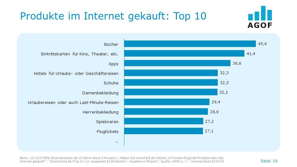 """Seite 19 Produkte im Internet gekauft: Top 10 Basis: 101.603 Fälle (Internetnutzer ab 14 Jahre letzte 3 Monate) / """"Haben Sie innerhalb der letzten 12"""