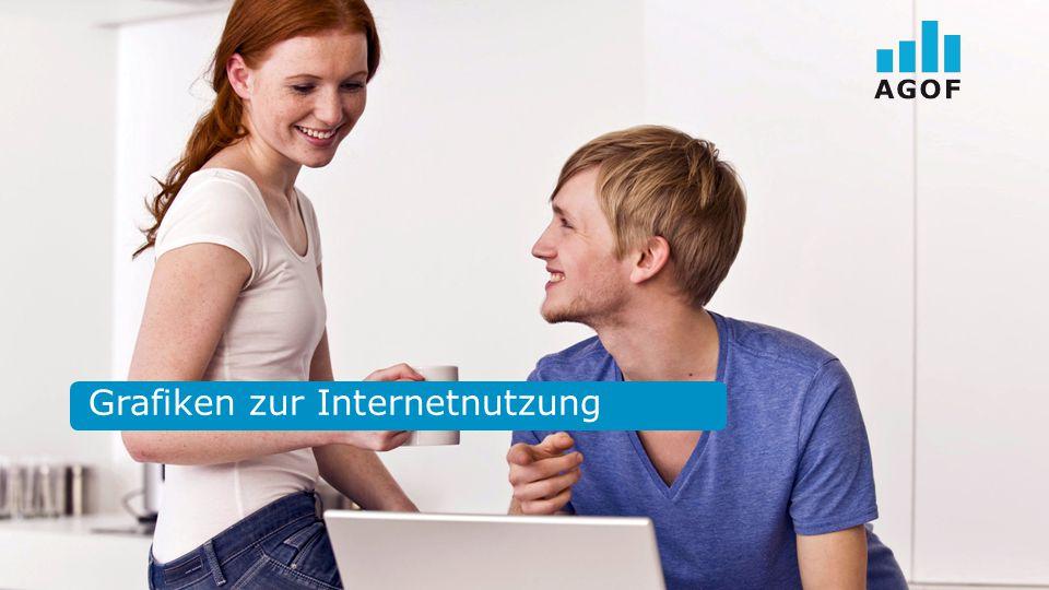 Seite 3 AGOF Universum Basis: 118.622 Fälle deutschsprachige Wohnbevölkerung in Deutschland ab 10 Jahren Quelle: AGOF e.