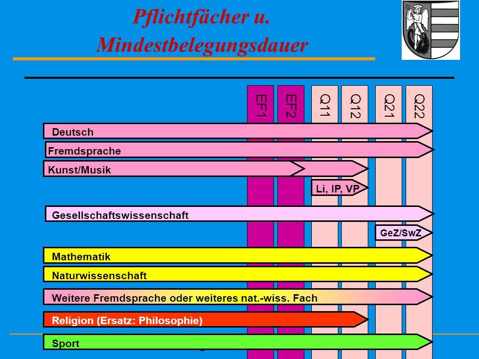 JJ: APO - GOSt - zweite Beratung für die Jahrgangsstufe 10 (EF), G8 Pflichtfächer u. Mindestbelegungsdauer EF2Q21Q11Q12EF1Q22 Deutsch Fremdsprache Kun