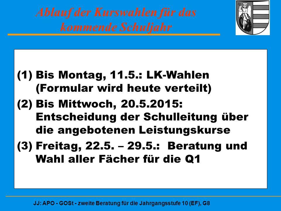 JJ: APO - GOSt - zweite Beratung für die Jahrgangsstufe 10 (EF), G8 Ablauf der Kurswahlen für das kommende Schuljahr (1)Bis Montag, 11.5.: LK-Wahlen (