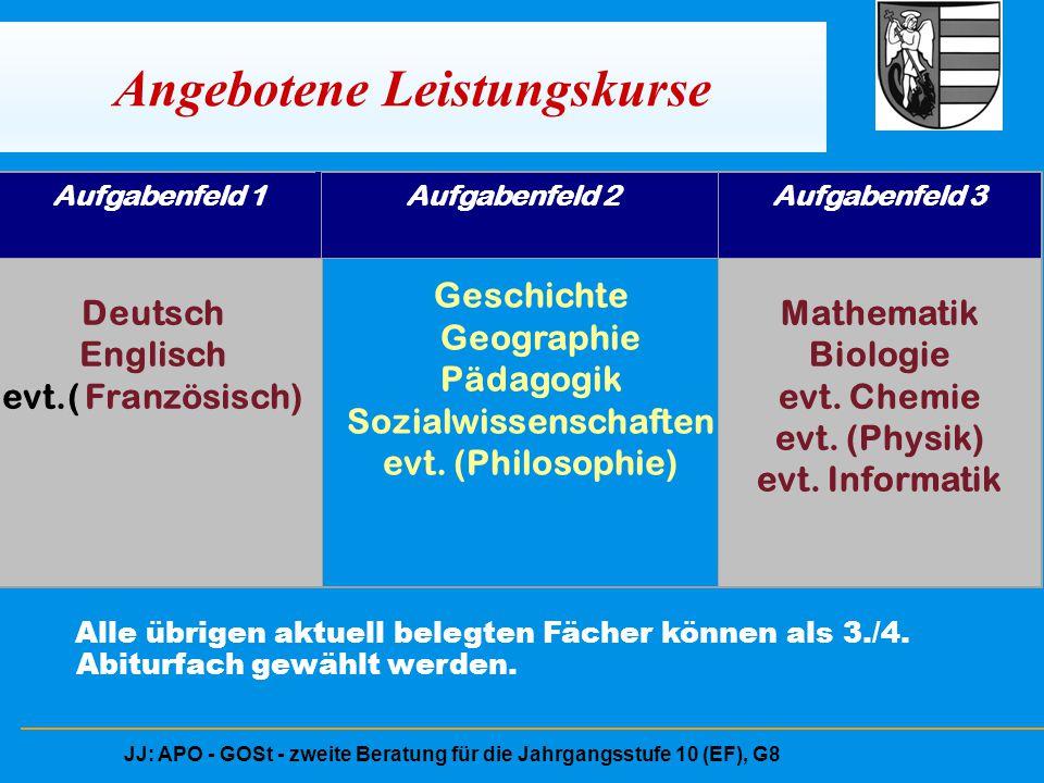 JJ: APO - GOSt - zweite Beratung für die Jahrgangsstufe 10 (EF), G8 Angebotene Leistungskurse Aufgabenfeld 1Aufgabenfeld 2Aufgabenfeld 3 Deutsch Englisch evt.( Französisch) Mathematik Biologie evt.