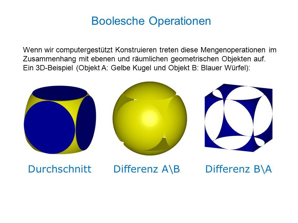 DurchschnittDifferenz A\BDifferenz B\A Wenn wir computergestützt Konstruieren treten diese Mengenoperationen im Zusammenhang mit ebenen und räumlichen geometrischen Objekten auf.
