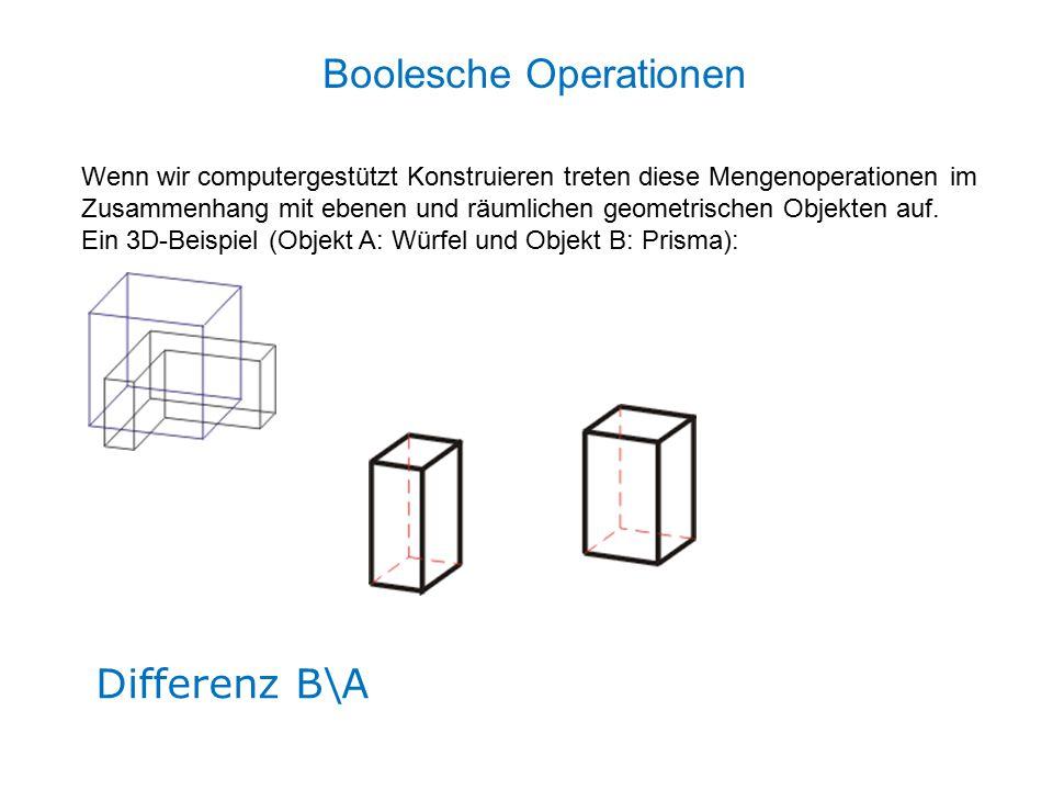 Differenz B\A Wenn wir computergestützt Konstruieren treten diese Mengenoperationen im Zusammenhang mit ebenen und räumlichen geometrischen Objekten auf.