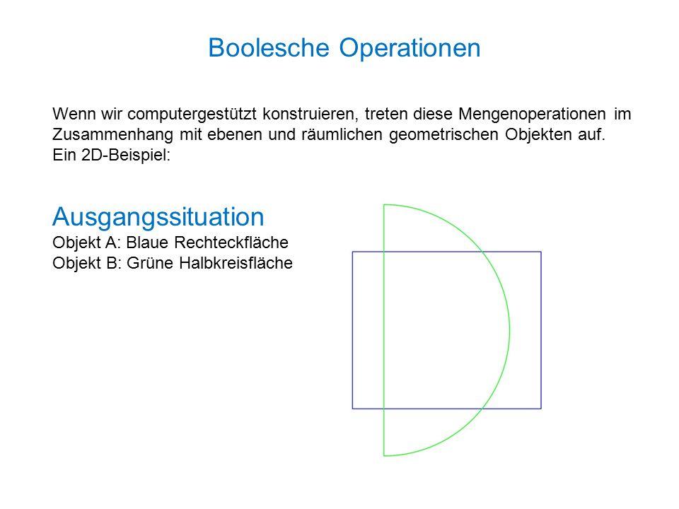 Wenn wir computergestützt konstruieren, treten diese Mengenoperationen im Zusammenhang mit ebenen und räumlichen geometrischen Objekten auf.