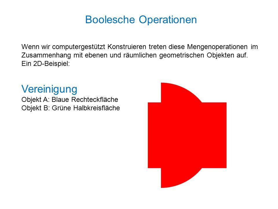 Vereinigung Objekt A: Blaue Rechteckfläche Objekt B: Grüne Halbkreisfläche Wenn wir computergestützt Konstruieren treten diese Mengenoperationen im Zusammenhang mit ebenen und räumlichen geometrischen Objekten auf.