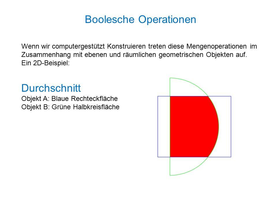 Durchschnitt Objekt A: Blaue Rechteckfläche Objekt B: Grüne Halbkreisfläche Wenn wir computergestützt Konstruieren treten diese Mengenoperationen im Zusammenhang mit ebenen und räumlichen geometrischen Objekten auf.