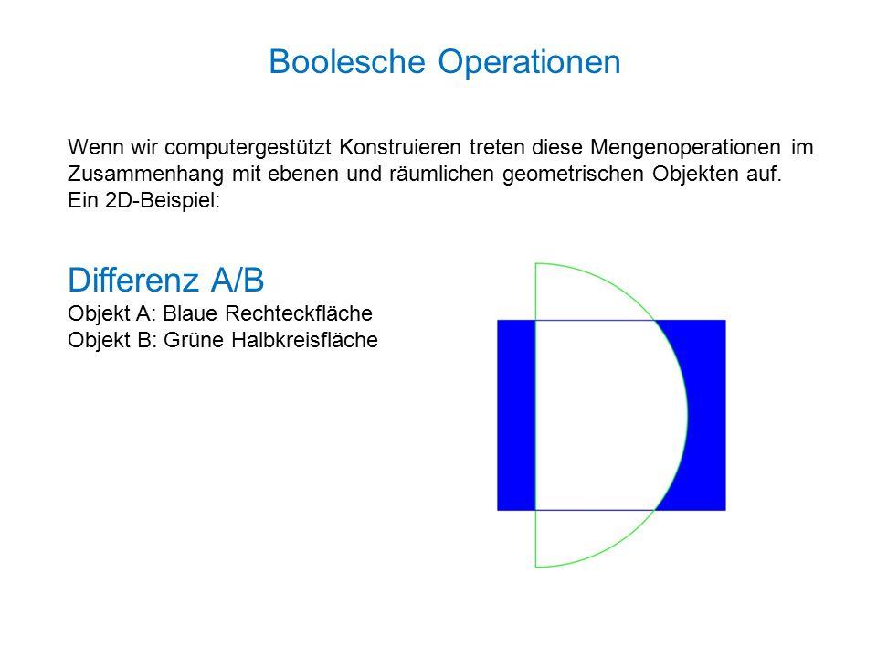 Differenz A/B Objekt A: Blaue Rechteckfläche Objekt B: Grüne Halbkreisfläche Wenn wir computergestützt Konstruieren treten diese Mengenoperationen im Zusammenhang mit ebenen und räumlichen geometrischen Objekten auf.