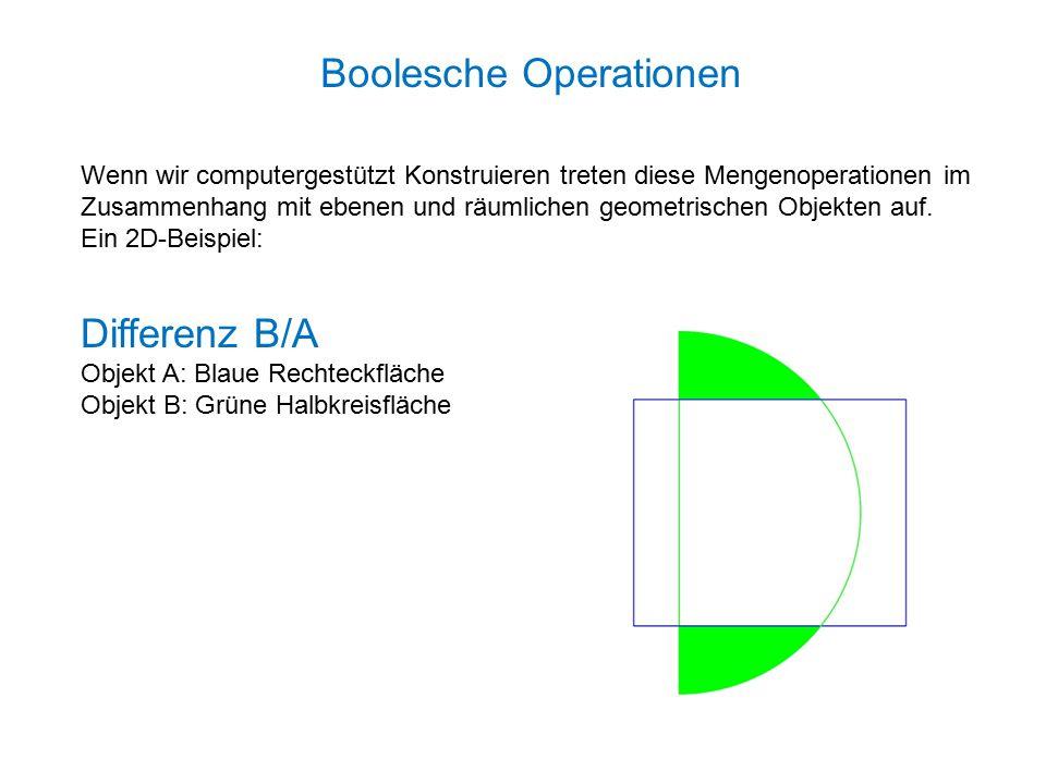 Differenz B/A Objekt A: Blaue Rechteckfläche Objekt B: Grüne Halbkreisfläche Wenn wir computergestützt Konstruieren treten diese Mengenoperationen im Zusammenhang mit ebenen und räumlichen geometrischen Objekten auf.
