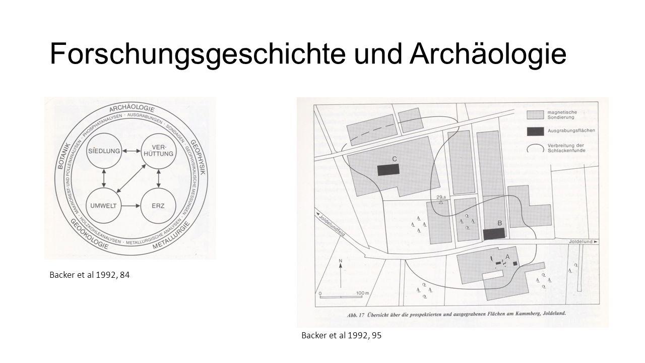 Forschungsgeschichte und Archäologie Backer et al 1992, 84 Backer et al 1992, 95