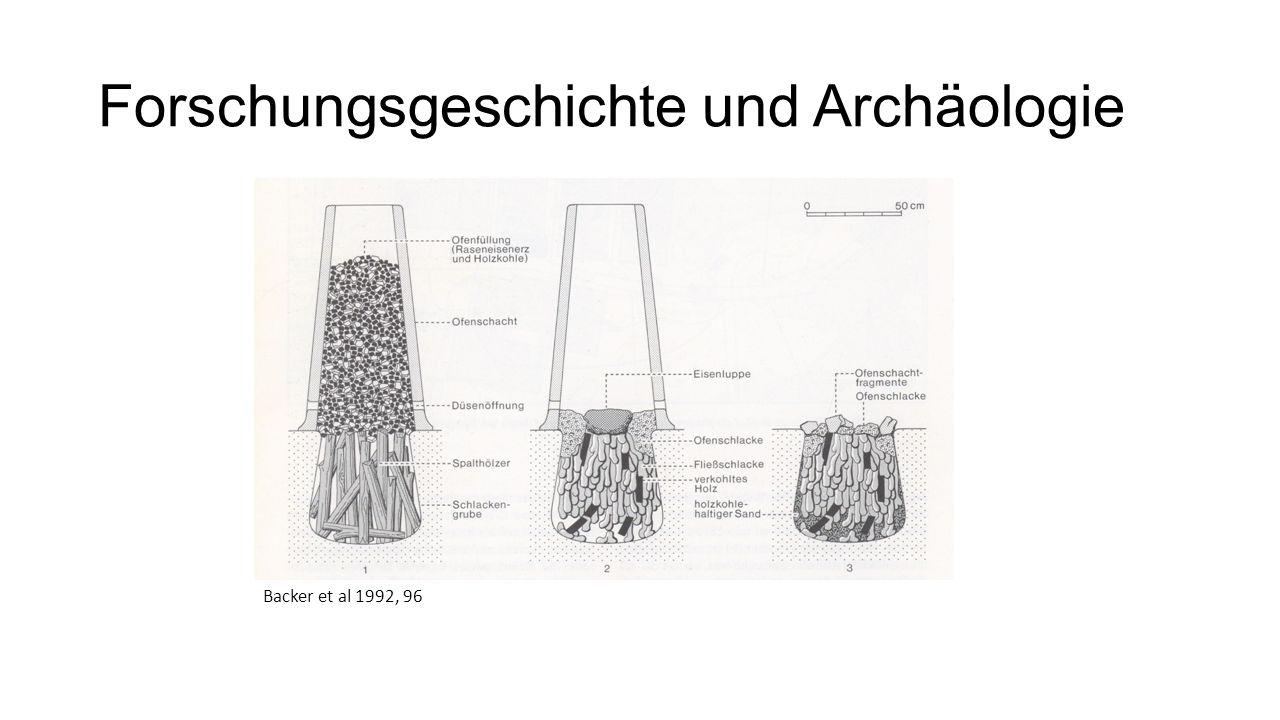 Forschungsgeschichte und Archäologie Backer et al 1992, 96