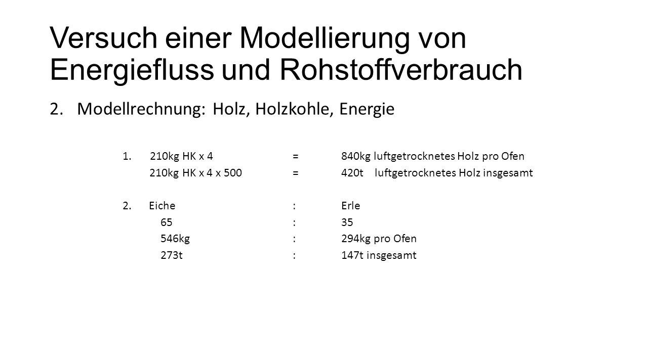 Versuch einer Modellierung von Energiefluss und Rohstoffverbrauch 2.Modellrechnung: Holz, Holzkohle, Energie 1.210kg HK x 4=840kg luftgetrocknetes Hol