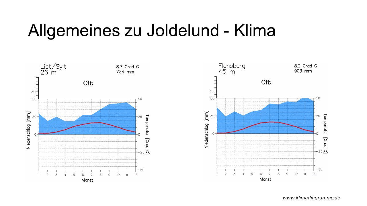 Allgemeines zu Joldelund - Klima www.klimadiagramme.de