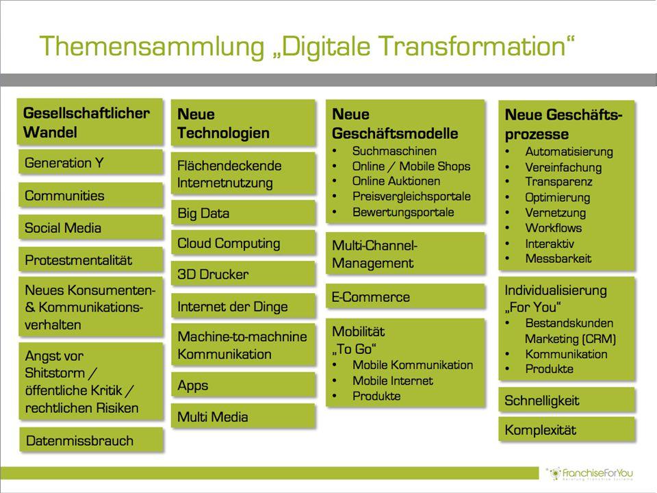 """Themensammlung """"Digitale Transformation"""" Flächendeckende Internetnutzung Big Data Neues Konsumenten-& Kommunikations- verhalten Mobilität """"To Go"""" Mobi"""