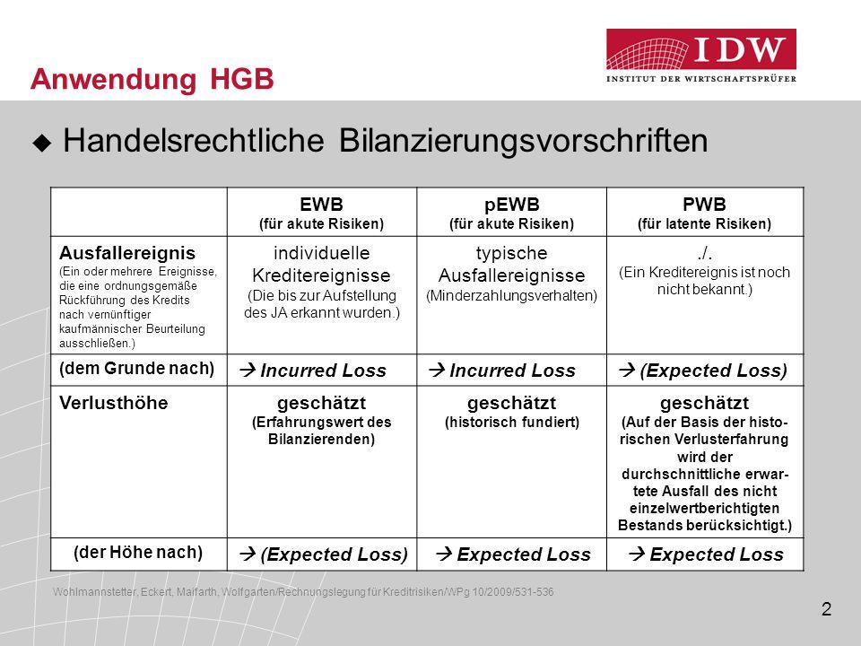 2 Anwendung HGB  Handelsrechtliche Bilanzierungsvorschriften EWB (für akute Risiken) pEWB (für akute Risiken) PWB (für latente Risiken) Ausfallereign