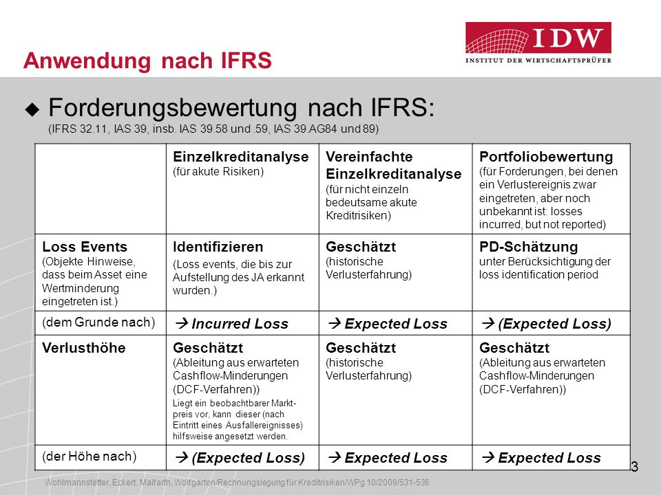 3 Anwendung nach IFRS  Forderungsbewertung nach IFRS: (IFRS 32.11, IAS 39, insb. IAS 39.58 und.59, IAS 39.AG84 und 89) Einzelkreditanalyse (für akute