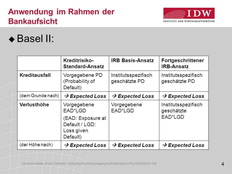 4 Anwendung im Rahmen der Bankaufsicht  Basel II: Kreditrisiko- Standard-Ansatz IRB Basis-AnsatzFortgeschrittener IRB-Ansatz KreditausfallVorgegebene