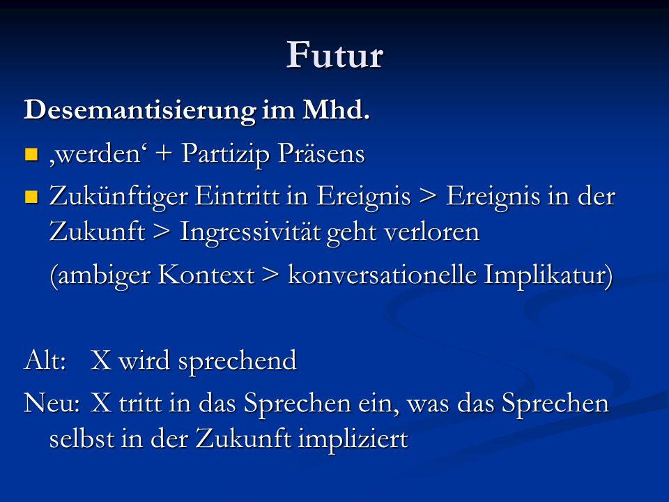 Futur Desemantisierung im Mhd. 'werden' + Partizip Präsens 'werden' + Partizip Präsens Zukünftiger Eintritt in Ereignis > Ereignis in der Zukunft > In