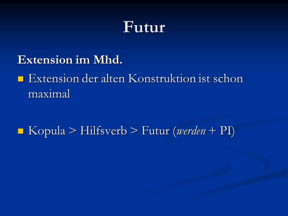 Futur Extension im Mhd. Extension der alten Konstruktion ist schon maximal Extension der alten Konstruktion ist schon maximal Kopula > Hilfsverb > Fut