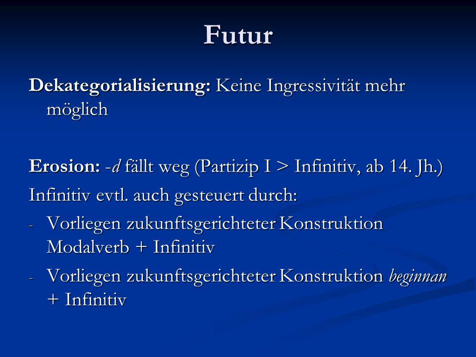 Futur Dekategorialisierung: Keine Ingressivität mehr möglich Erosion: -d fällt weg (Partizip I > Infinitiv, ab 14. Jh.) Infinitiv evtl. auch gesteuert