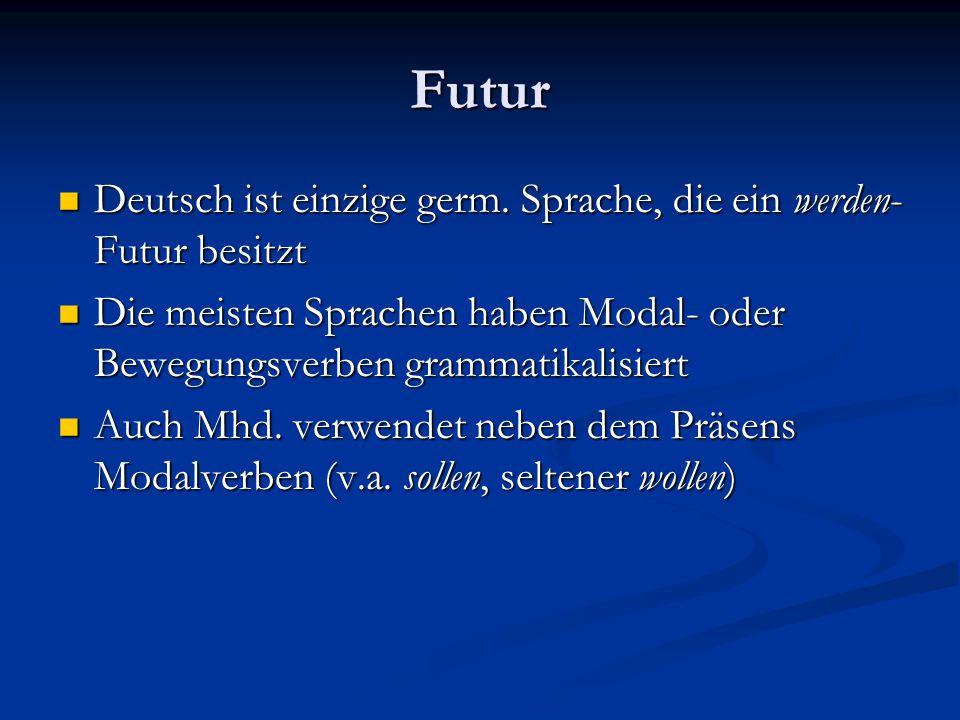 Futur Deutsch ist einzige germ. Sprache, die ein werden- Futur besitzt Deutsch ist einzige germ. Sprache, die ein werden- Futur besitzt Die meisten Sp
