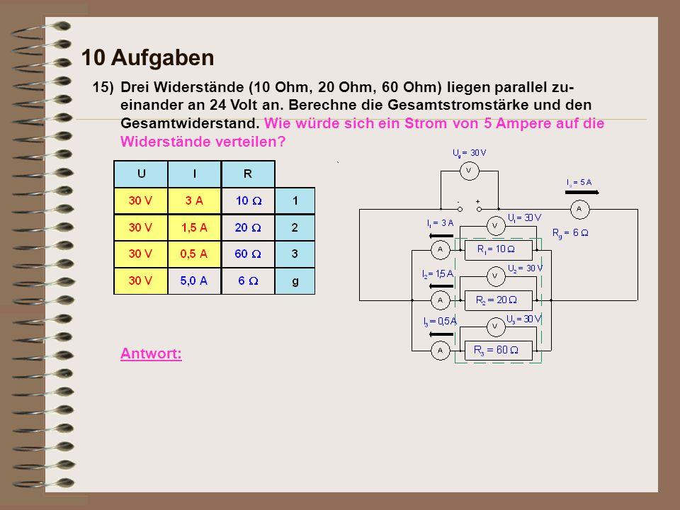 15) 10 Aufgaben Drei Widerstände (10 Ohm, 20 Ohm, 60 Ohm) liegen parallel zu- einander an 24 Volt an. Berechne die Gesamtstromstärke und den Gesamtwid
