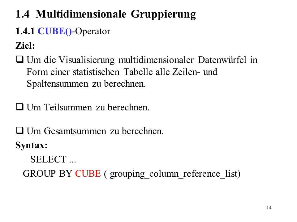 14 1.4 Multidimensionale Gruppierung 1.4.1 CUBE()-Operator Ziel:  Um die Visualisierung multidimensionaler Datenwürfel in Form einer statistischen Ta