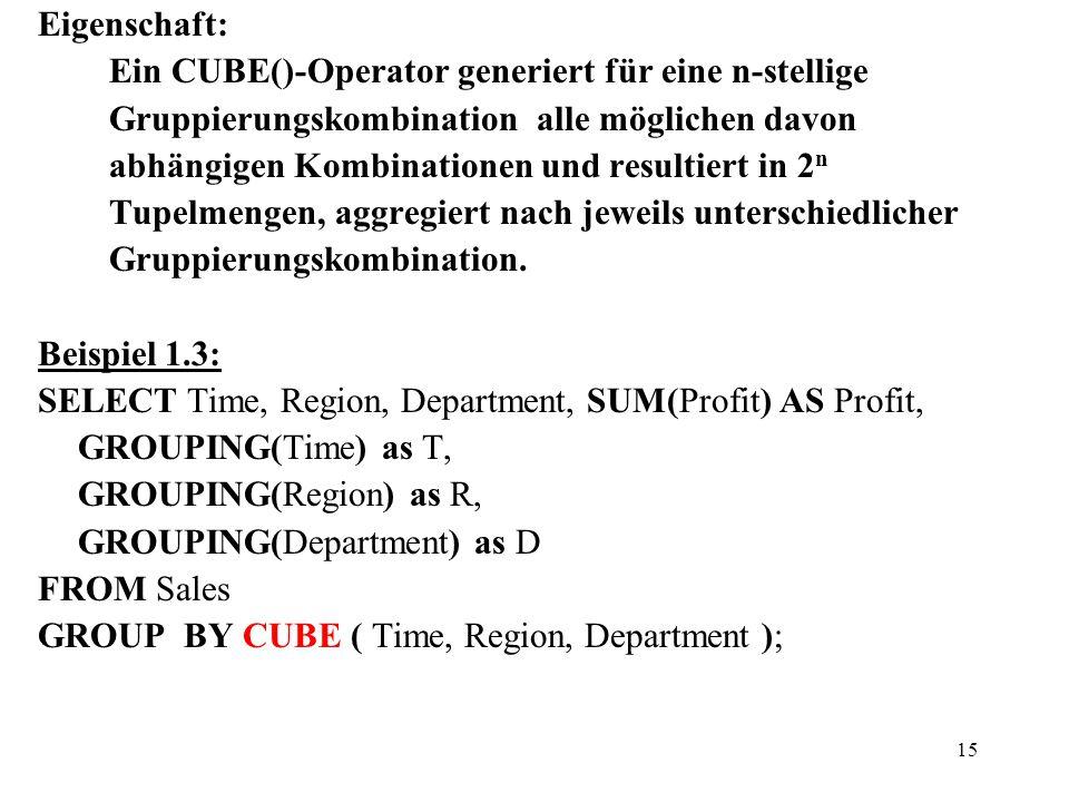 15 Eigenschaft: Ein CUBE()-Operator generiert für eine n-stellige Gruppierungskombination alle möglichen davon abhängigen Kombinationen und resultiert