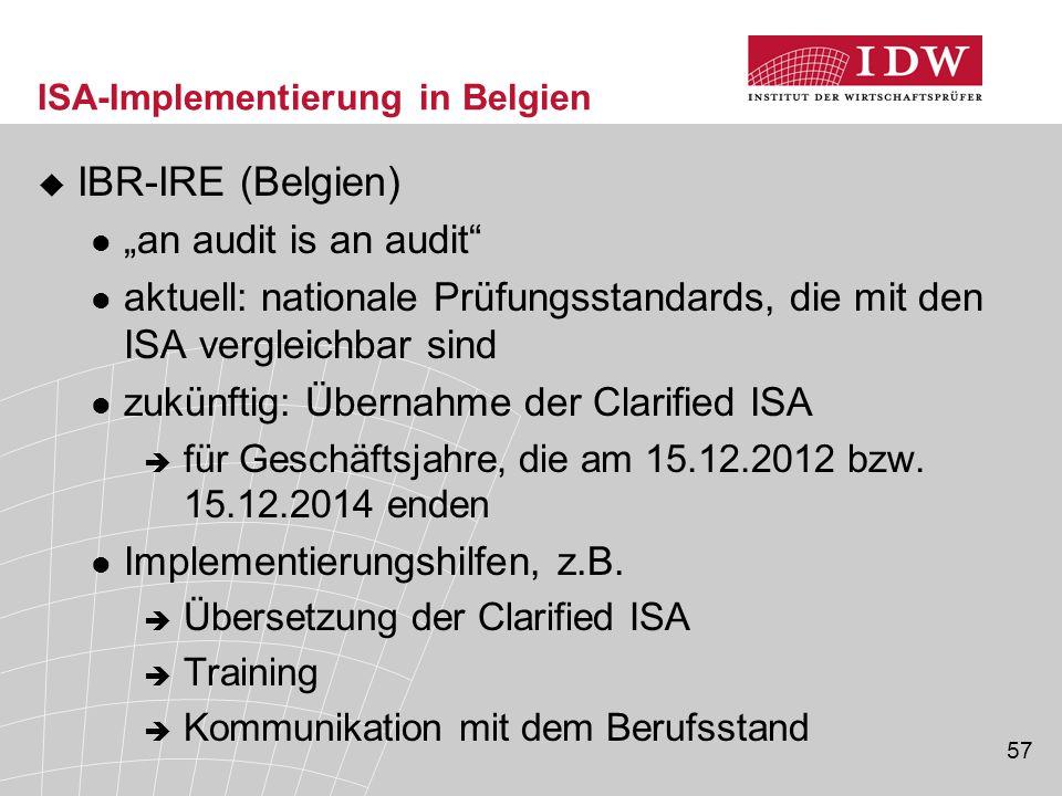 """57 ISA-Implementierung in Belgien  IBR-IRE (Belgien) """"an audit is an audit aktuell: nationale Prüfungsstandards, die mit den ISA vergleichbar sind zukünftig: Übernahme der Clarified ISA  für Geschäftsjahre, die am 15.12.2012 bzw."""